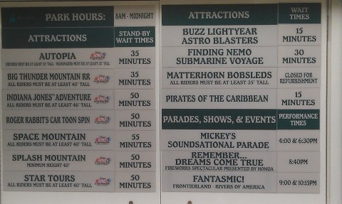 Current #Disneyland wait times.  In case you were wondering I tend to grab a pic each time I pass by.
